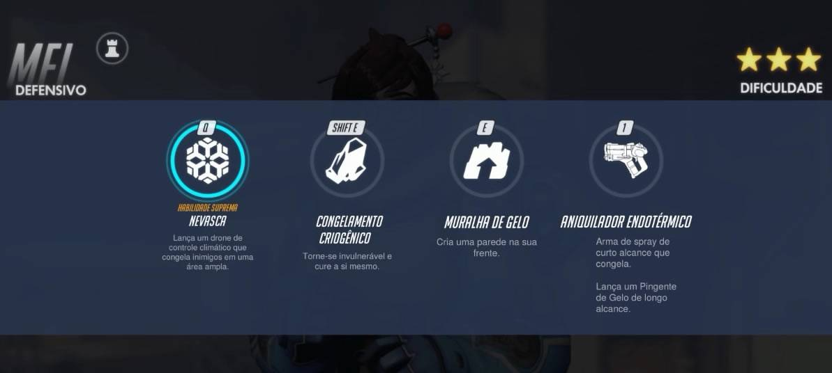 Todas as habilidades de Mei de Overwatch