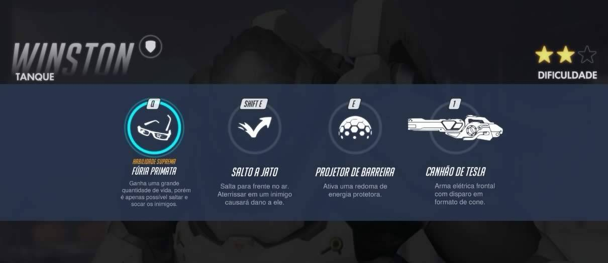 Todas as habilidades de Winston de Overwatch